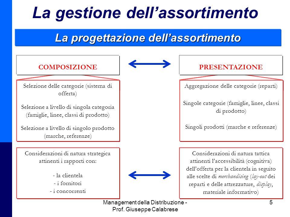 Management della Distribuzione - Prof. Giuseppe Calabrese 5 La gestione dell'assortimento La progettazione dell'assortimento PRESENTAZIONE Selezione d