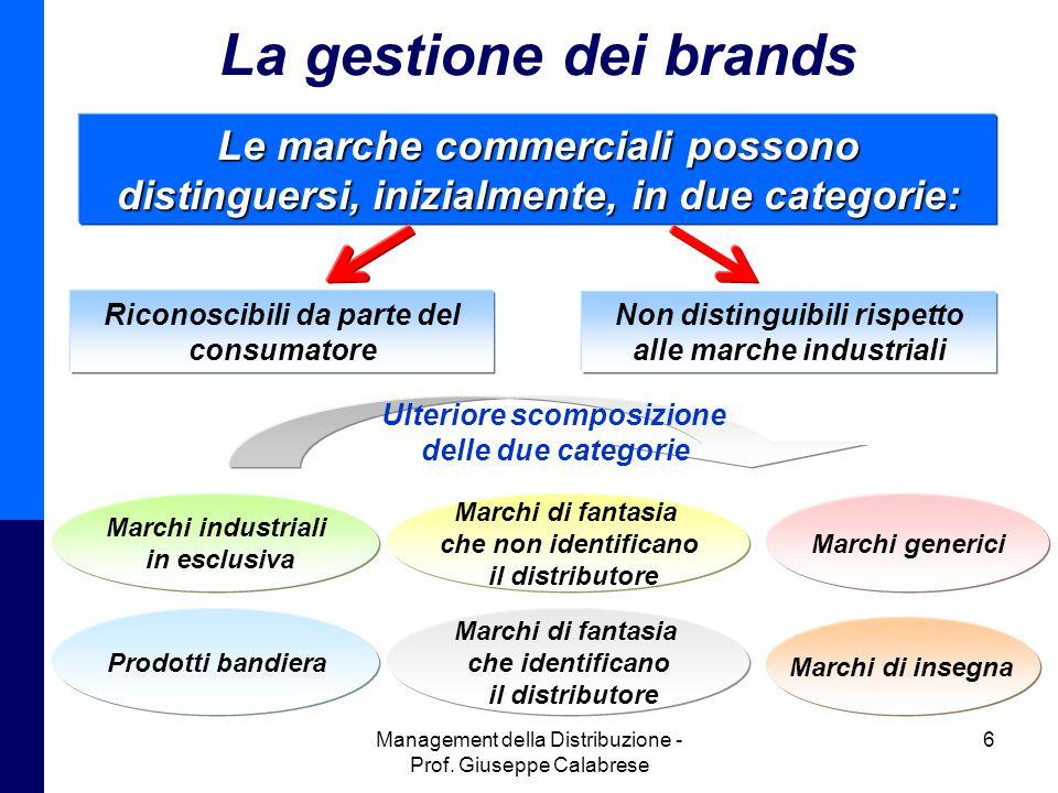 Management della Distribuzione - Prof. Giuseppe Calabrese 6 La gestione dei brands Le marche commerciali possono distinguersi, inizialmente, in due ca