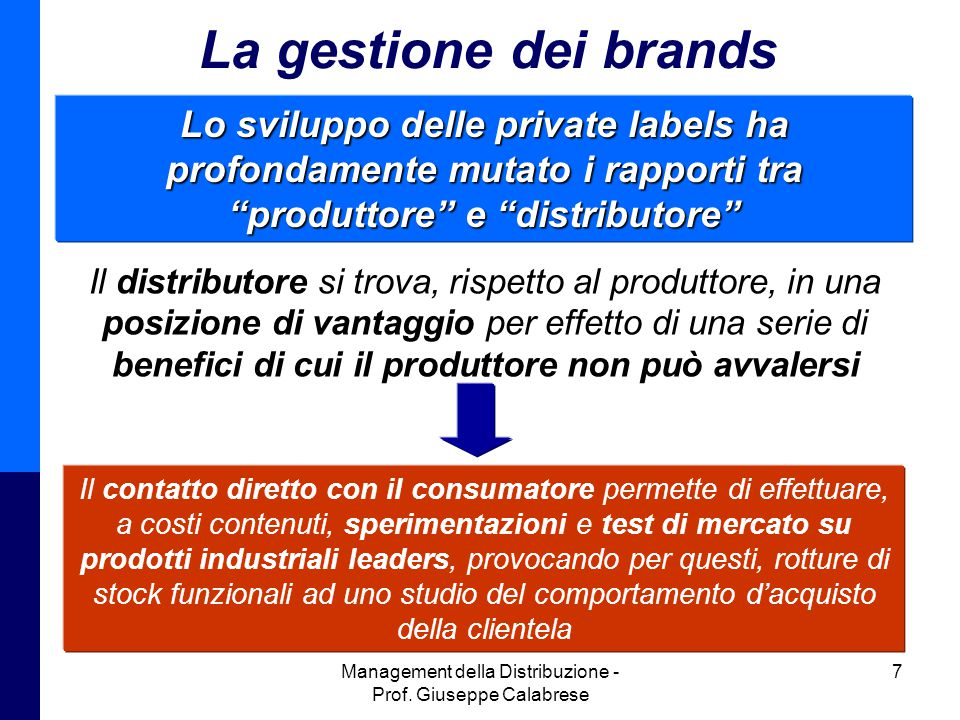 Management della Distribuzione - Prof. Giuseppe Calabrese 7 La gestione dei brands Lo sviluppo delle private labels ha profondamente mutato i rapporti