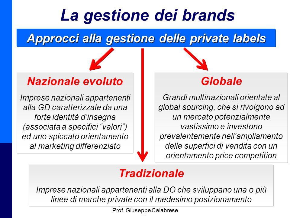 Management della Distribuzione - Prof. Giuseppe Calabrese 8 La gestione dei brands Approcci alla gestione delle private labels Nazionale evoluto Impre