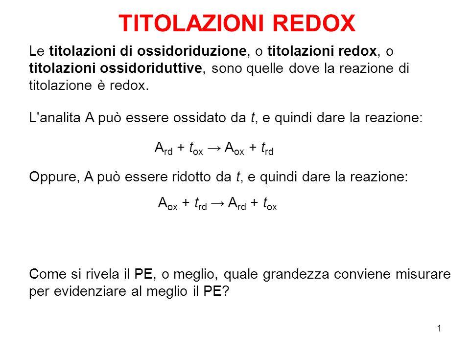 1 TITOLAZIONI REDOX Le titolazioni di ossidoriduzione, o titolazioni redox, o titolazioni ossidoriduttive, sono quelle dove la reazione di titolazione