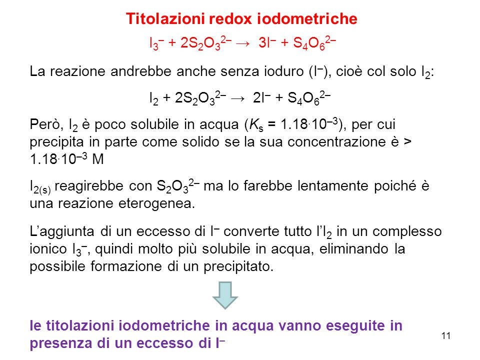 11 Titolazioni redox iodometriche I 3 – + 2S 2 O 3 2– → 3I – + S 4 O 6 2– La reazione andrebbe anche senza ioduro (I – ), cioè col solo I 2 : I 2 + 2S