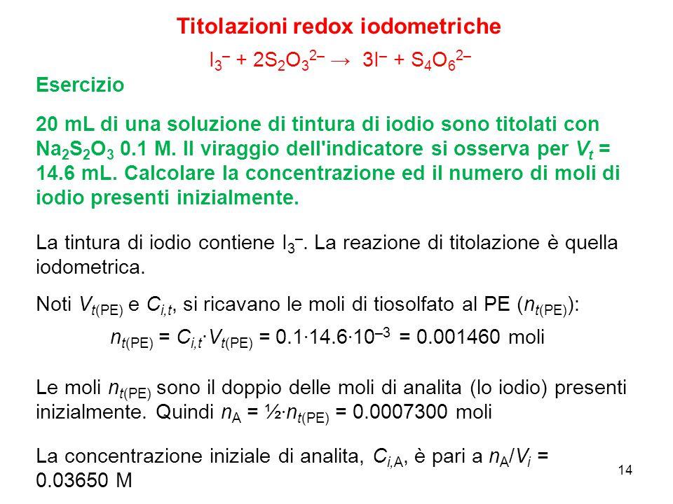 14 Esercizio 20 mL di una soluzione di tintura di iodio sono titolati con Na 2 S 2 O 3 0.1 M. Il viraggio dell'indicatore si osserva per V t = 14.6 mL