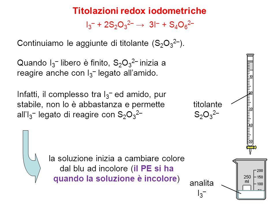 17 titolante S 2 O 3 2– analita I 3 – Titolazioni redox iodometriche I 3 – + 2S 2 O 3 2– → 3I – + S 4 O 6 2– Continuiamo le aggiunte di titolante (S 2