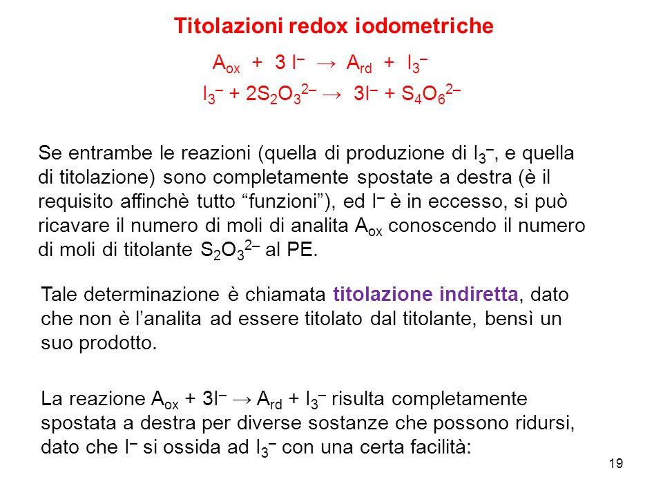 Titolazioni redox iodometriche I 3 – + 2S 2 O 3 2– → 3I – + S 4 O 6 2– 19 A ox + 3 I – → A rd + I 3 – Tale determinazione è chiamata titolazione indir