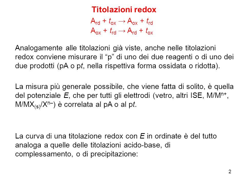 """2 Analogamente alle titolazioni già viste, anche nelle titolazioni redox conviene misurare il """"p"""" di uno dei due reagenti o di uno dei due prodotti (p"""