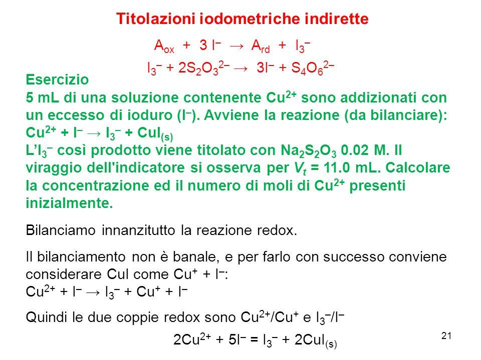21 Esercizio 5 mL di una soluzione contenente Cu 2+ sono addizionati con un eccesso di ioduro (I – ). Avviene la reazione (da bilanciare): Cu 2+ + I –