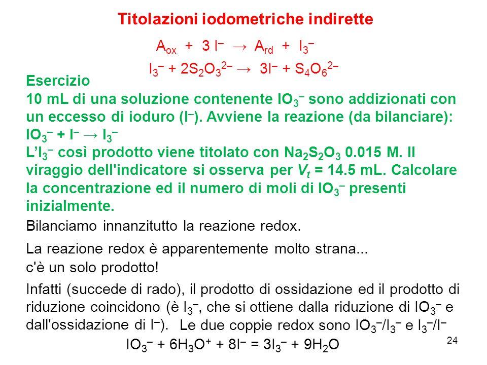 24 Esercizio 10 mL di una soluzione contenente IO 3 – sono addizionati con un eccesso di ioduro (I – ). Avviene la reazione (da bilanciare): IO 3 – +
