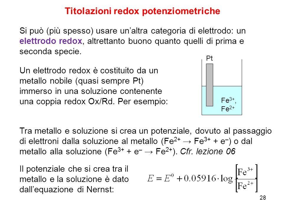 28 Titolazioni redox potenziometriche Si può (più spesso) usare un'altra categoria di elettrodo: un elettrodo redox, altrettanto buono quanto quelli d