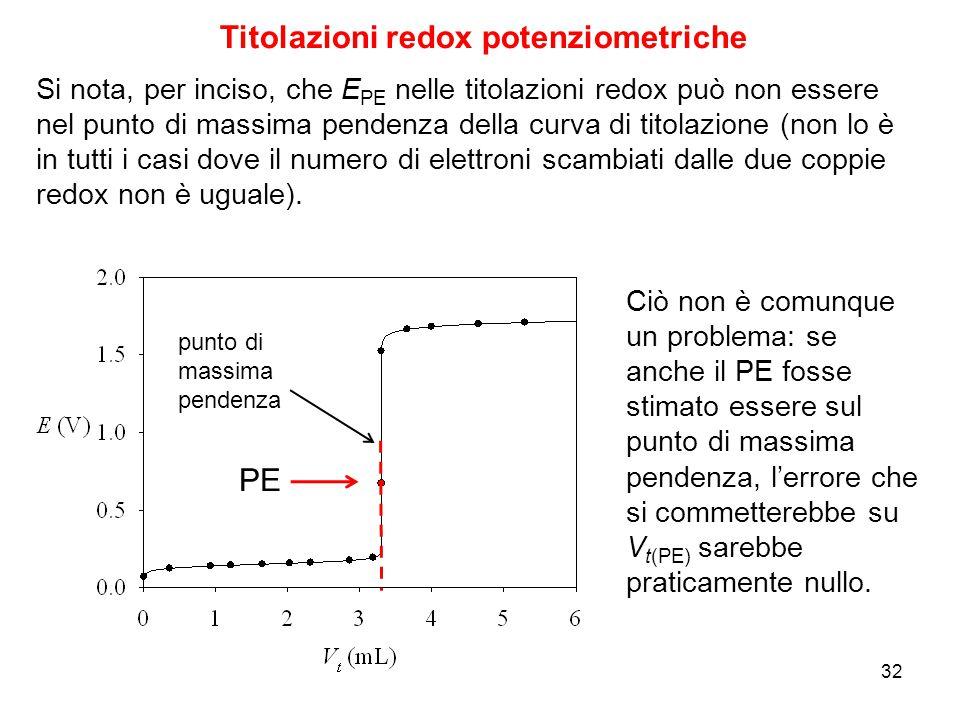 32 Titolazioni redox potenziometriche Si nota, per inciso, che E PE nelle titolazioni redox può non essere nel punto di massima pendenza della curva d