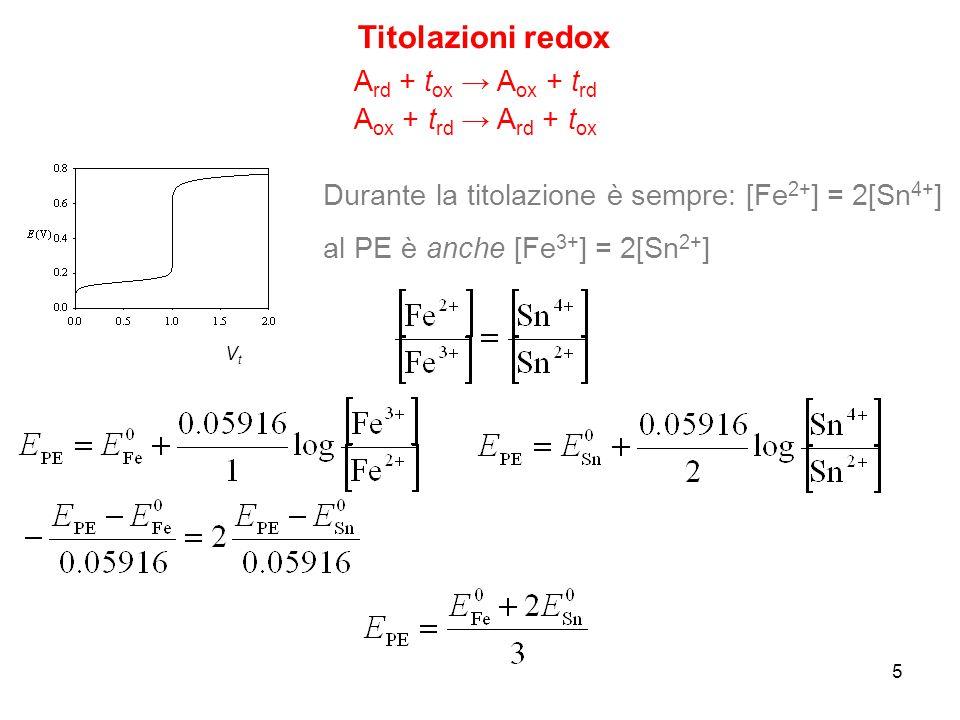 5 Titolazioni redox A ox + t rd → A rd + t ox A rd + t ox → A ox + t rd VtVt Durante la titolazione è sempre: [Fe 2+ ] = 2[Sn 4+ ] al PE è anche [Fe 3