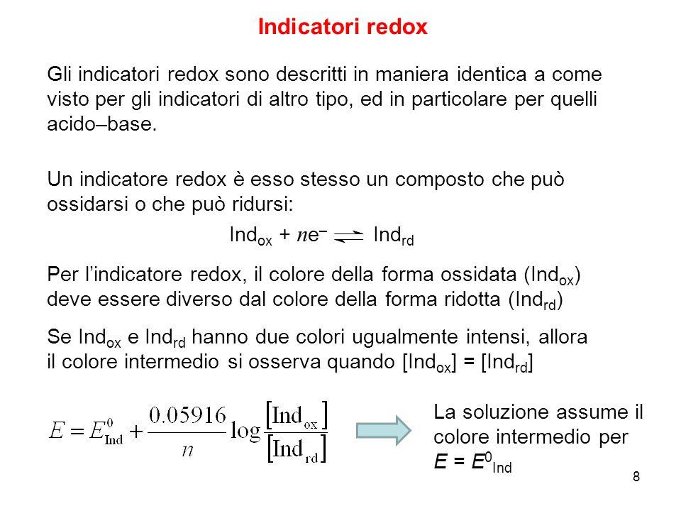 8 Indicatori redox Gli indicatori redox sono descritti in maniera identica a come visto per gli indicatori di altro tipo, ed in particolare per quelli