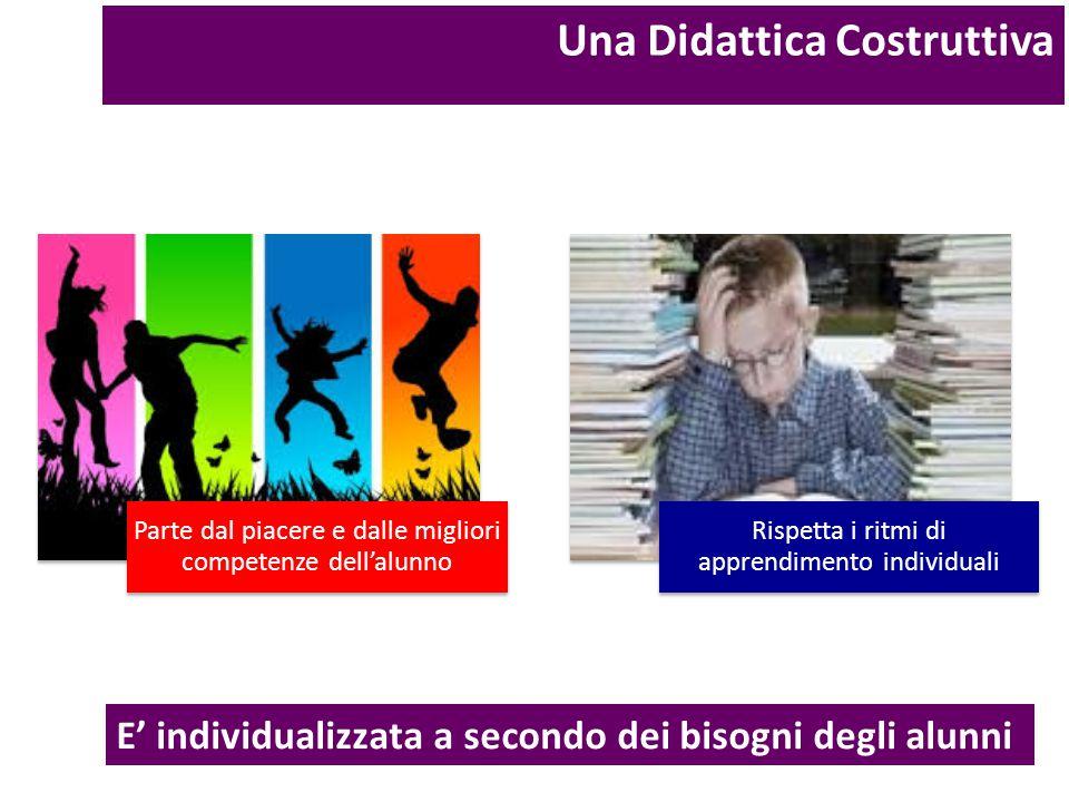 Una Didattica Costruttiva Parte dal piacere e dalle migliori competenze dell'alunno Rispetta i ritmi di apprendimento individuali E' individualizzata