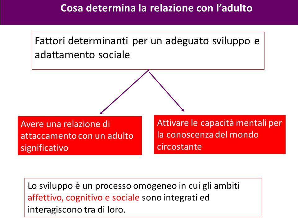 Fattori determinanti per un adeguato sviluppo e adattamento sociale Avere una relazione di attaccamento con un adulto significativo Attivare le capaci