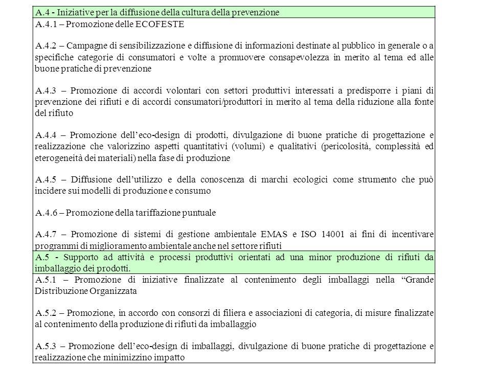 A.4 - Iniziative per la diffusione della cultura della prevenzione A.4.1 – Promozione delle ECOFESTE A.4.2 – Campagne di sensibilizzazione e diffusione di informazioni destinate al pubblico in generale o a specifiche categorie di consumatori e volte a promuovere consapevolezza in merito al tema ed alle buone pratiche di prevenzione A.4.3 – Promozione di accordi volontari con settori produttivi interessati a predisporre i piani di prevenzione dei rifiuti e di accordi consumatori/produttori in merito al tema della riduzione alla fonte del rifiuto A.4.4 – Promozione dell'eco-design di prodotti, divulgazione di buone pratiche di progettazione e realizzazione che valorizzino aspetti quantitativi (volumi) e qualitativi (pericolosità, complessità ed eterogeneità dei materiali) nella fase di produzione A.4.5 – Diffusione dell'utilizzo e della conoscenza di marchi ecologici come strumento che può incidere sui modelli di produzione e consumo A.4.6 – Promozione della tariffazione puntuale A.4.7 – Promozione di sistemi di gestione ambientale EMAS e ISO 14001 ai fini di incentivare programmi di miglioramento ambientale anche nel settore rifiuti A.5 - Supporto ad attività e processi produttivi orientati ad una minor produzione di rifiuti da imballaggio dei prodotti.