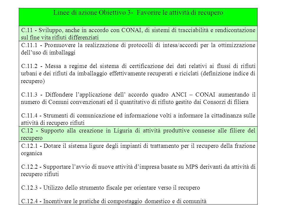 Linee di azione Obiettivo 3- Favorire le attività di recupero C.11 - Sviluppo, anche in accordo con CONAI, di sistemi di tracciabilità e rendicontazione sul fine vita rifiuti differenziati C.11.1 - Promuovere la realizzazione di protocolli di intesa/accordi per la ottimizzazione dell'uso di imballaggi C.11.2 - Messa a regime del sistema di certificazione dei dati relativi ai flussi di rifiuti urbani e dei rifiuti da imballaggio effettivamente recuperati e riciclati (definizione indice di recupero) C.11.3 - Diffondere l'applicazione dell' accordo quadro ANCI – CONAI aumentando il numero di Comuni convenzionati ed il quantitativo di rifiuto gestito dai Consorzi di filiera C.11.4 - Strumenti di comunicazione ed informazione volti a informare la cittadinanza sulle attività di recupero rifiuti C.12 - Supporto alla creazione in Liguria di attività produttive connesse alle filiere del recupero C.12.1 - Dotare il sistema ligure degli impianti di trattamento per il recupero della frazione organica C.12.2 - Supportare l'avvio di nuove attività d'impresa basate su MPS derivanti da attività di recupero rifiuti C.12.3 - Utilizzo dello strumento fiscale per orientare verso il recupero C.12.4 - Incentivare le pratiche di compostaggio domestico e di comunità