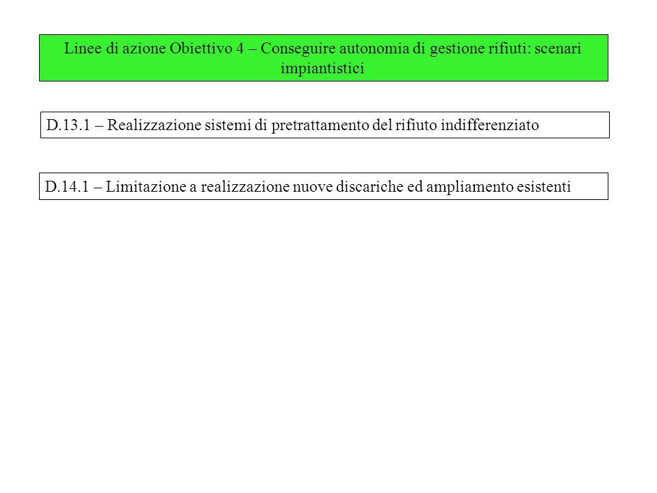 Linee di azione Obiettivo 4 – Conseguire autonomia di gestione rifiuti: scenari impiantistici D.13.1 – Realizzazione sistemi di pretrattamento del rifiuto indifferenziato D.14.1 – Limitazione a realizzazione nuove discariche ed ampliamento esistenti