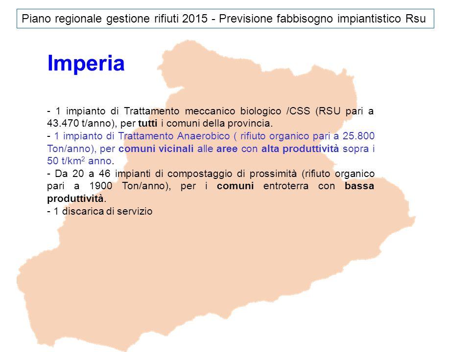 - 1 impianto di Trattamento meccanico biologico /CSS (RSU pari a 43.470 t/anno), per tutti i comuni della provincia.