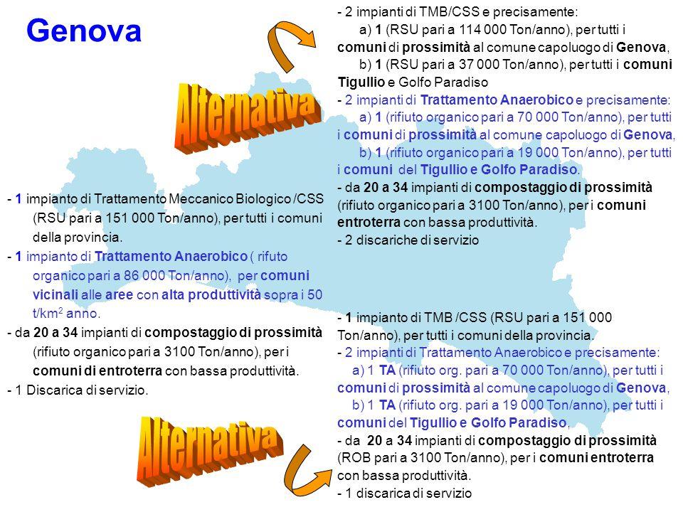 - 1 impianto di Trattamento Meccanico Biologico /CSS (RSU pari a 151 000 Ton/anno), per tutti i comuni della provincia.