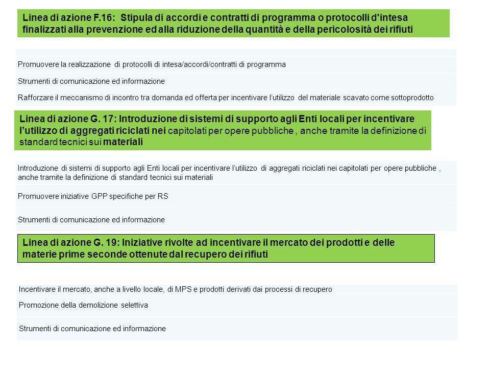Linea di azione F.16:Stipula di accordi e contratti di programma o protocolli d'intesa finalizzati alla prevenzione ed alla riduzione della quantità e