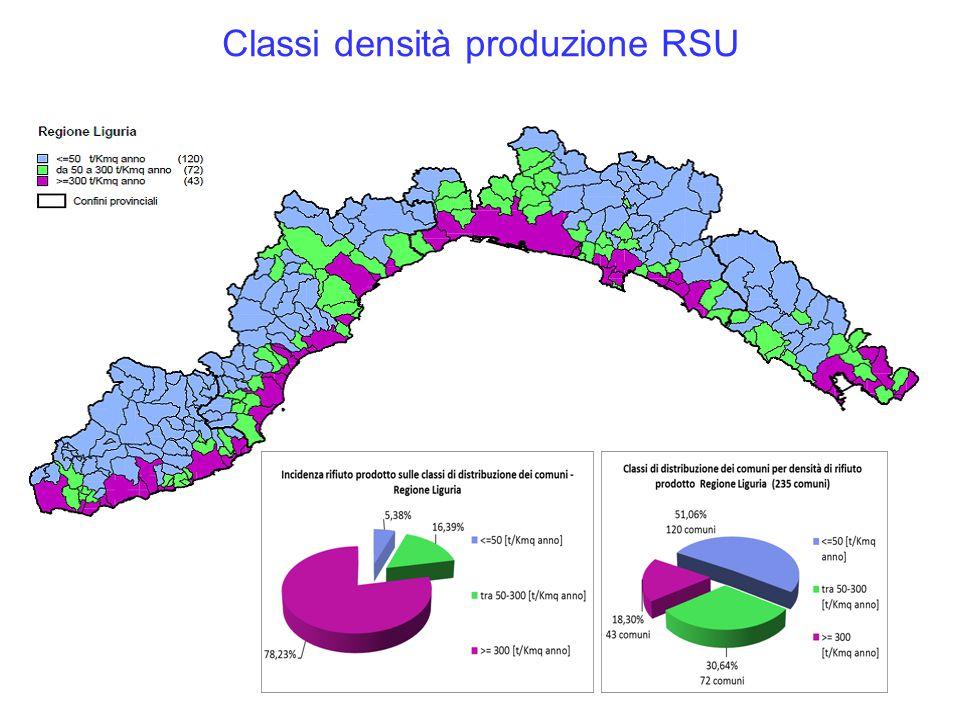 Classi densità produzione RSU