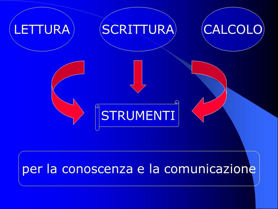 LETTURASCRITTURACALCOLO STRUMENTI per la conoscenza e la comunicazione