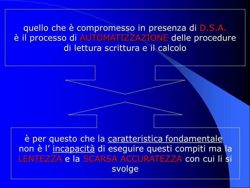 D.S.A. quello che è compromesso in presenza di D.S.A. AUTOMATIZZAZIONE è il processo di AUTOMATIZZAZIONE delle procedure di lettura scrittura e il cal
