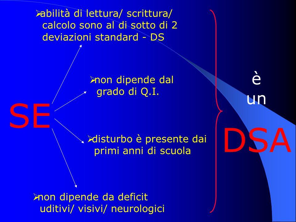  abilità di lettura/ scrittura/ calcolo sono al di sotto di 2 deviazioni standard - DS  non dipende dal grado di Q.I.  disturbo è presente dai prim