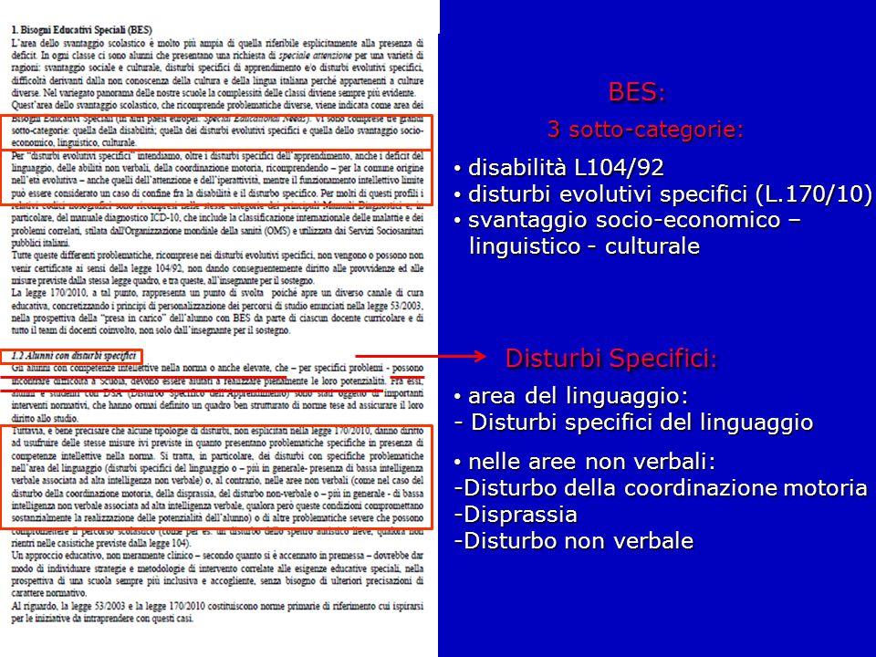 Disturbi Specifici : Disturbi Specifici : area del linguaggio: area del linguaggio: - Disturbi specifici del linguaggio nelle aree non verbali: nelle