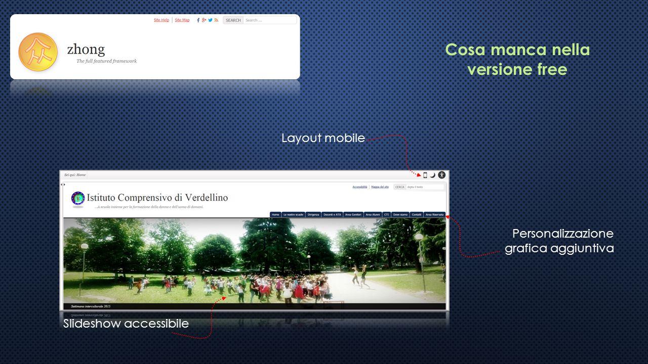Cosa manca nella versione free Slideshow accessibile Personalizzazione grafica aggiuntiva Layout mobile
