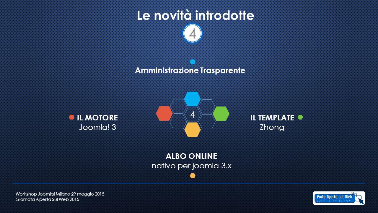 Le novità introdotte IL MOTORE Joomla! 3 IL TEMPLATE Zhong ALBO ONLINE nativo per joomla 3.x Amministrazione Trasparente 4 Workshop Joomla! Milano 29