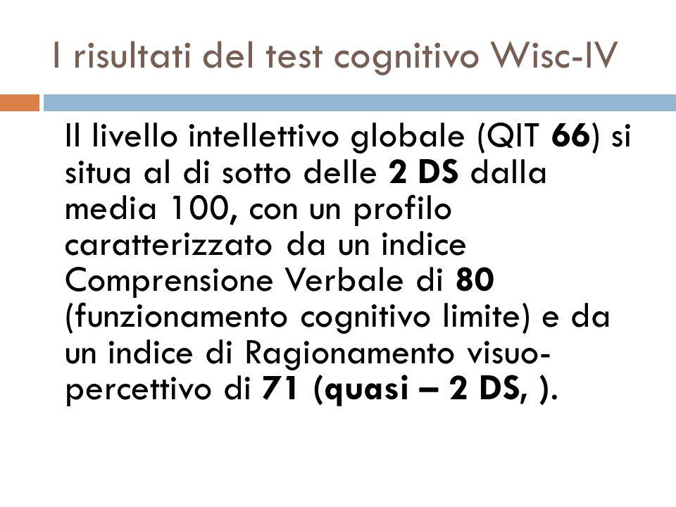 I risultati del test cognitivo Wisc-IV Il livello intellettivo globale (QIT 66) si situa al di sotto delle 2 DS dalla media 100, con un profilo caratterizzato da un indice Comprensione Verbale di 80 (funzionamento cognitivo limite) e da un indice di Ragionamento visuo- percettivo di 71 (quasi – 2 DS, ).