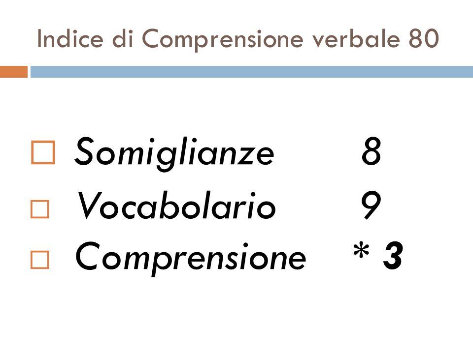 Indice di Comprensione verbale 80  Somiglianze 8  Vocabolario 9  Comprensione * 3