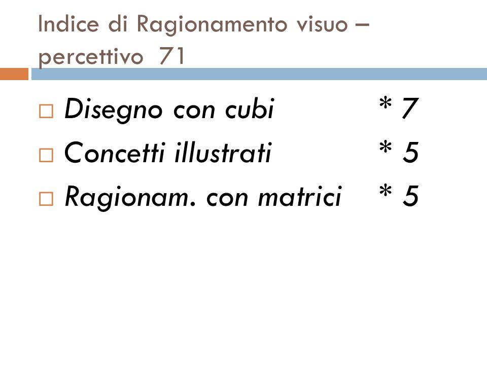 Indice di Ragionamento visuo – percettivo 71  Disegno con cubi* 7  Concetti illustrati* 5  Ragionam.