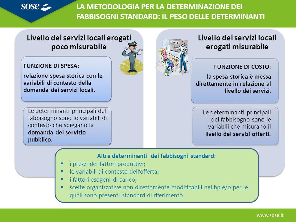 Livello dei servizi locali erogati poco misurabile FUNZIONE DI SPESA: relazione spesa storica con le variabili di contesto della domanda dei servizi l