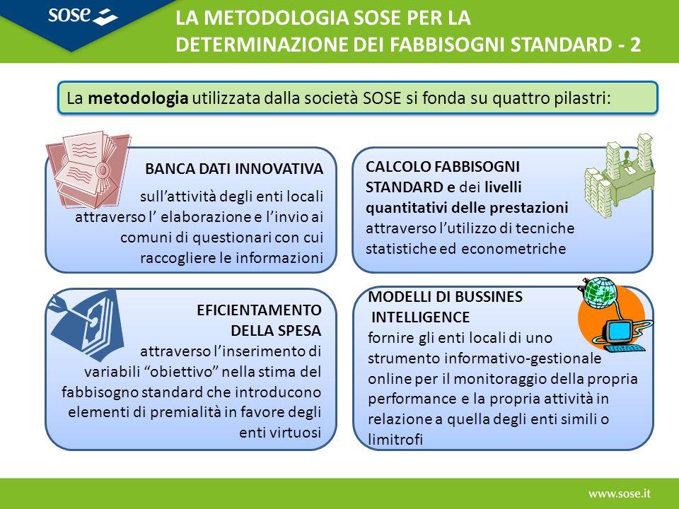 La metodologia utilizzata dalla società SOSE si fonda su quattro pilastri: MODELLI DI BUSSINES INTELLIGENCE fornire gli enti locali di uno strumento i