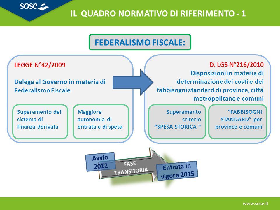 D. LGS N°216/2010 Disposizioni in materia di determinazione dei costi e dei fabbisogni standard di province, città metropolitane e comuni Superamento