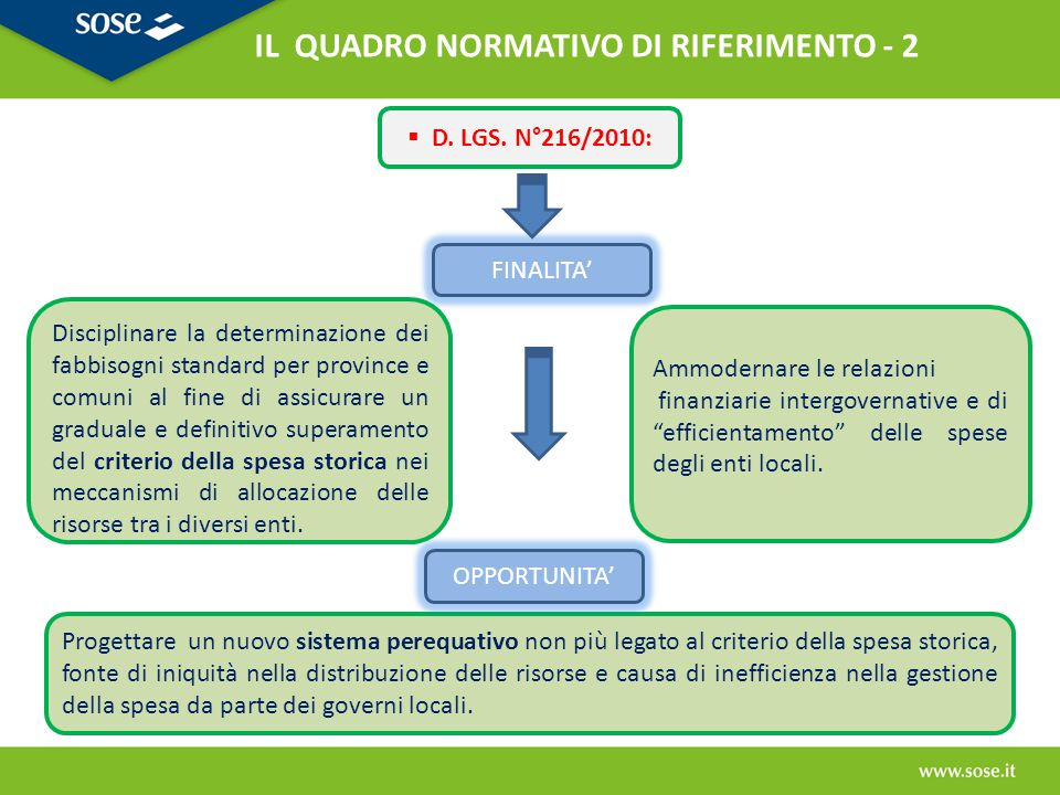 """Ammodernare le relazioni finanziarie intergovernative e di """"efficientamento"""" delle spese degli enti locali.  D. LGS. N°216/2010: Progettare un nuovo"""