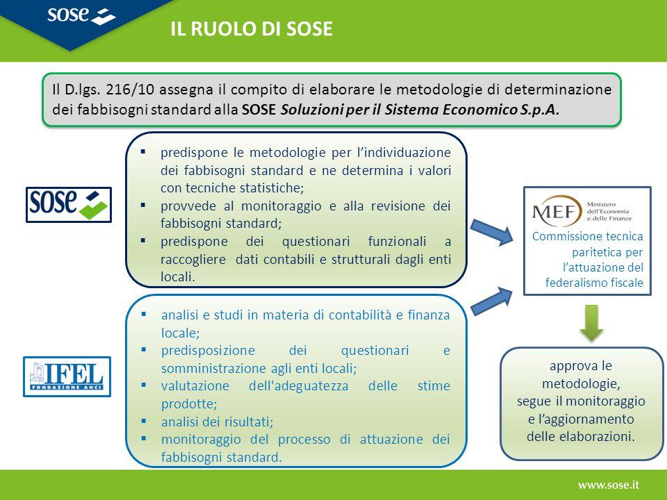 Il D.lgs. 216/10 assegna il compito di elaborare le metodologie di determinazione dei fabbisogni standard alla SOSE Soluzioni per il Sistema Economico
