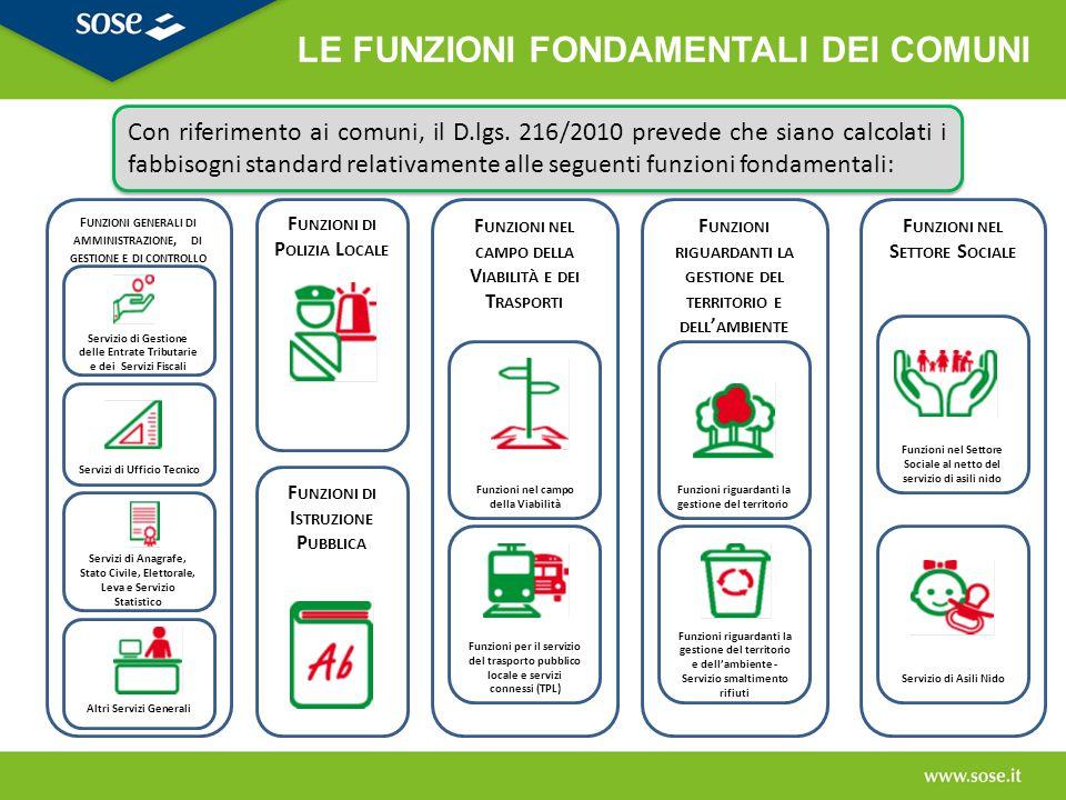 LE FUNZIONI FONDAMENTALI DEI COMUNI Con riferimento ai comuni, il D.lgs. 216/2010 prevede che siano calcolati i fabbisogni standard relativamente alle