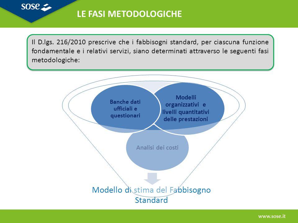 Il D.lgs. 216/2010 prescrive che i fabbisogni standard, per ciascuna funzione fondamentale e i relativi servizi, siano determinati attraverso le segue