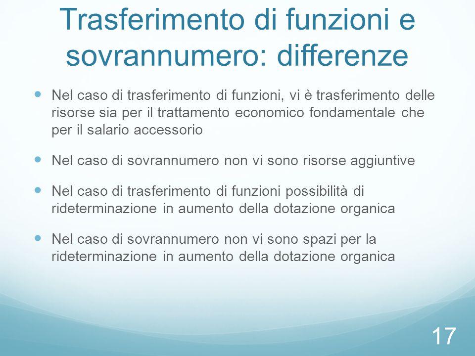 Trasferimento di funzioni e sovrannumero: differenze Nel caso di trasferimento di funzioni, vi è trasferimento delle risorse sia per il trattamento ec