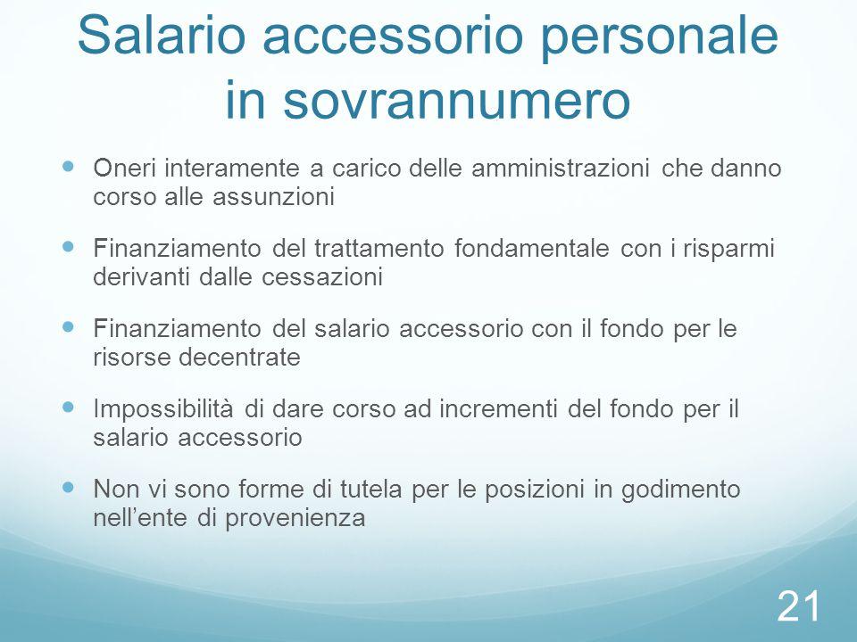 Salario accessorio personale in sovrannumero Oneri interamente a carico delle amministrazioni che danno corso alle assunzioni Finanziamento del tratta