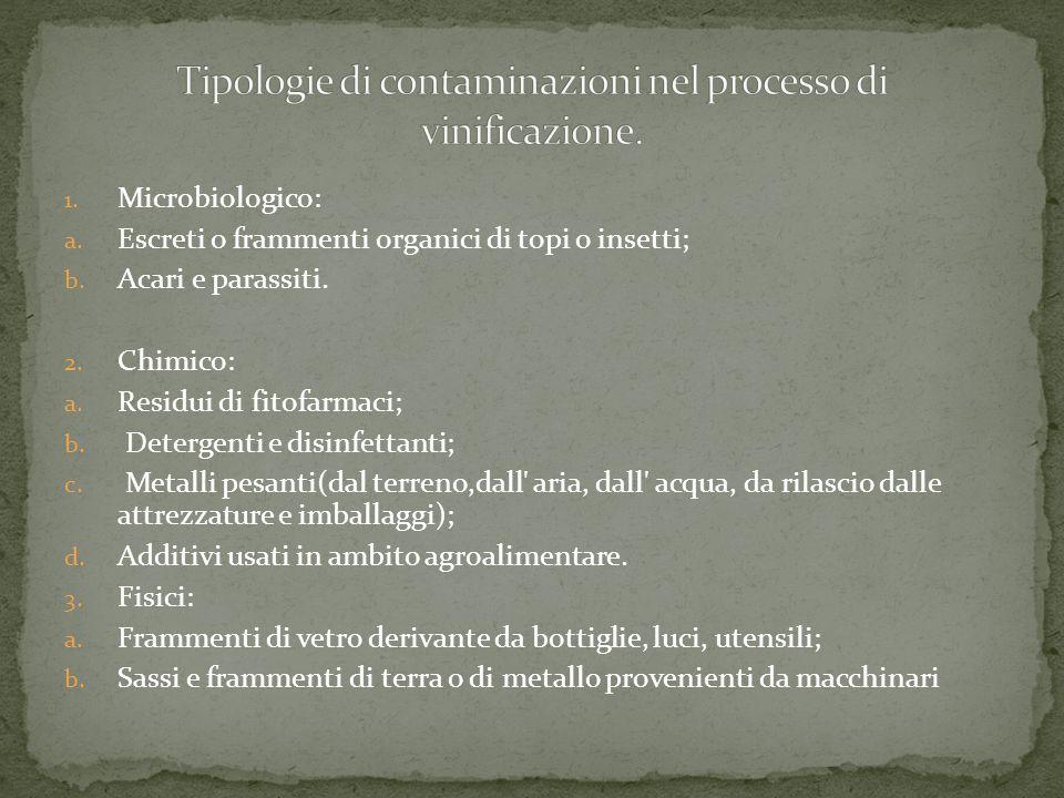 1. Microbiologico: a. Escreti o frammenti organici di topi o insetti; b.
