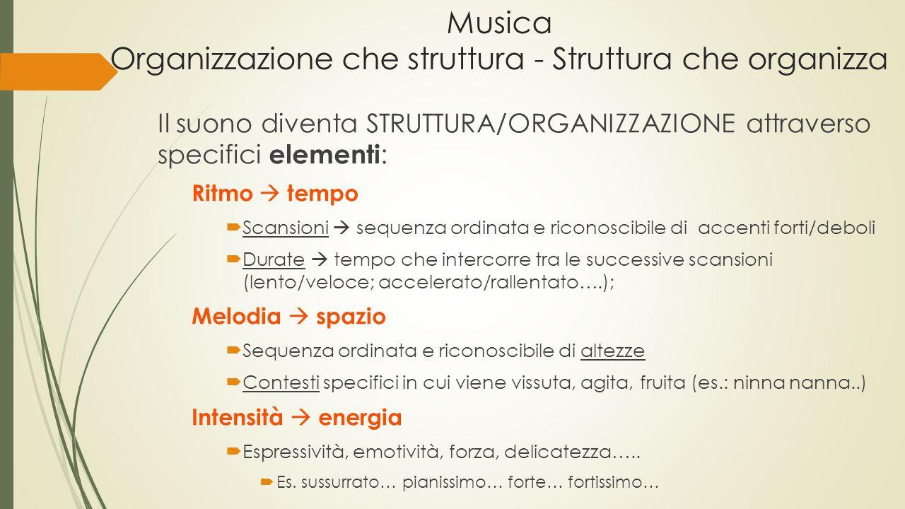 Musica Organizzazione che struttura - Struttura che organizza Il suono diventa STRUTTURA/ORGANIZZAZIONE attraverso specifici elementi : Ritmo  tempo