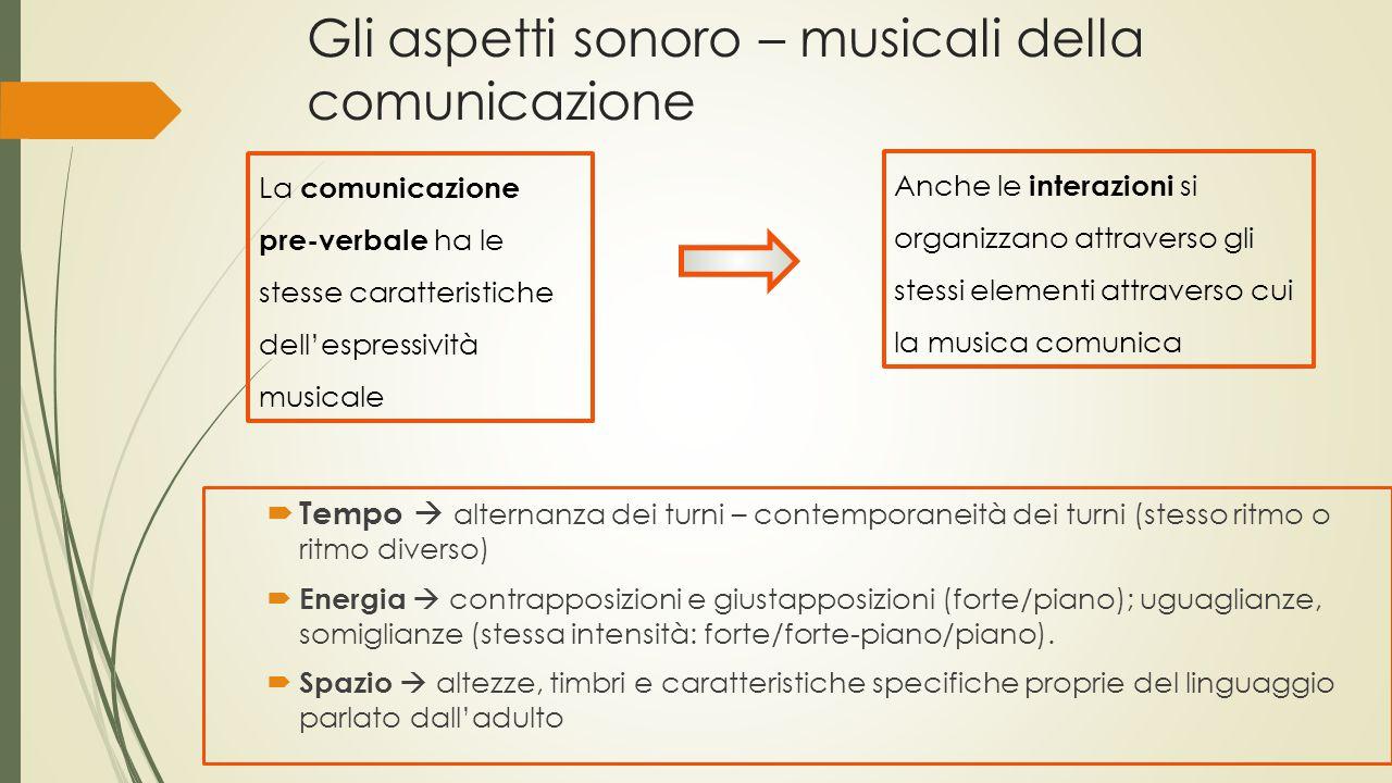 Gli aspetti sonoro – musicali della comunicazione  Tempo  alternanza dei turni – contemporaneità dei turni (stesso ritmo o ritmo diverso)  Energia