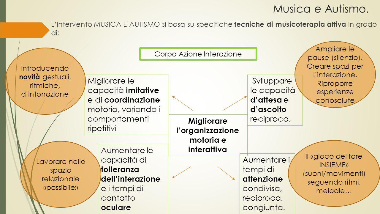 Musica e Autismo. L'intervento MUSICA E AUTISMO si basa su specifiche tecniche di musicoterapia attiva in grado di: Aumentare i tempi di attenzione co