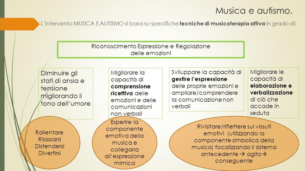 Musica e autismo. L'intervento MUSICA E AUTISMO si basa su specifiche tecniche di musicoterapia attiva in grado di: Diminuire gli stati di ansia e ten