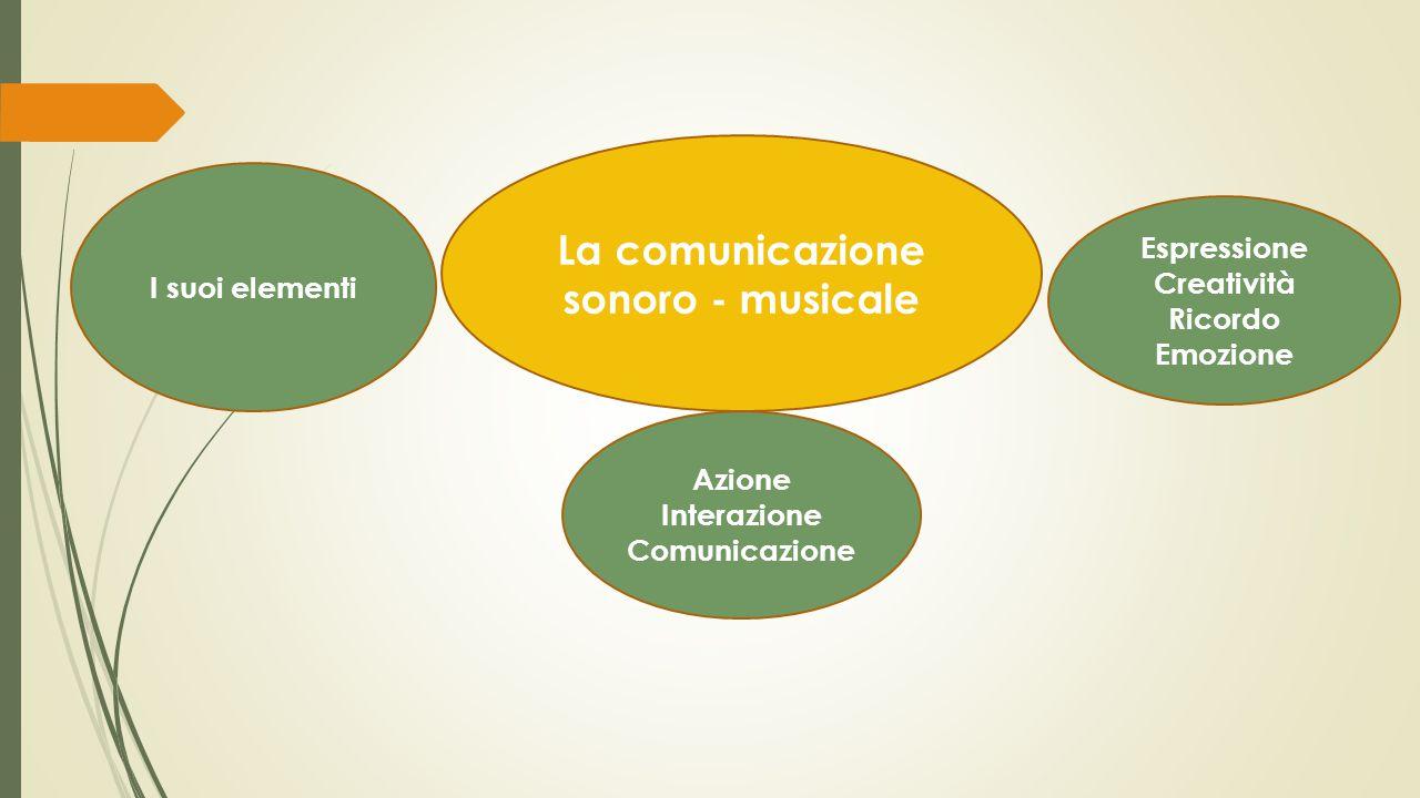 Espressione Creatività Ricordo Emozione I suoi elementi La comunicazione sonoro - musicale Azione Interazione Comunicazione