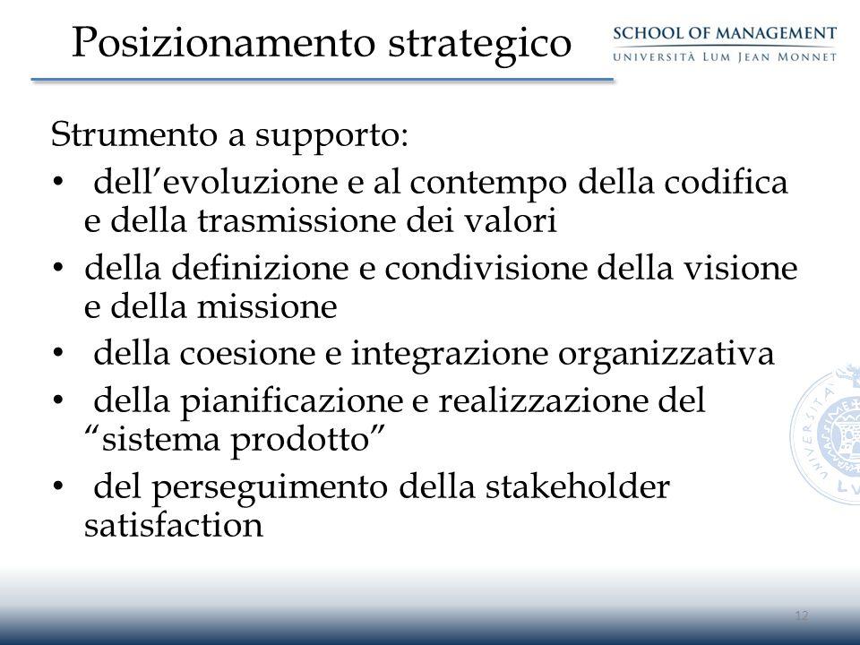 Posizionamento strategico Strumento a supporto: dell'evoluzione e al contempo della codifica e della trasmissione dei valori della definizione e condi